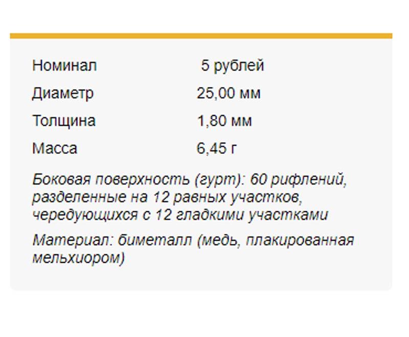 Характеристики и описание с сайта Банка России
