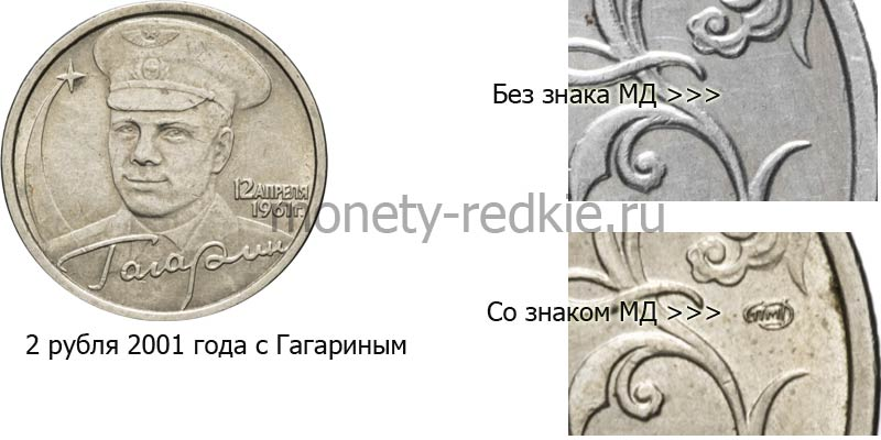 2-рублевая монета с Гаагирным без знака и со знаком МД