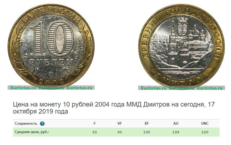 таблица цен 10-рублевых биметаллических монет